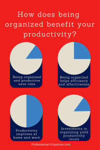 organizing and productivity