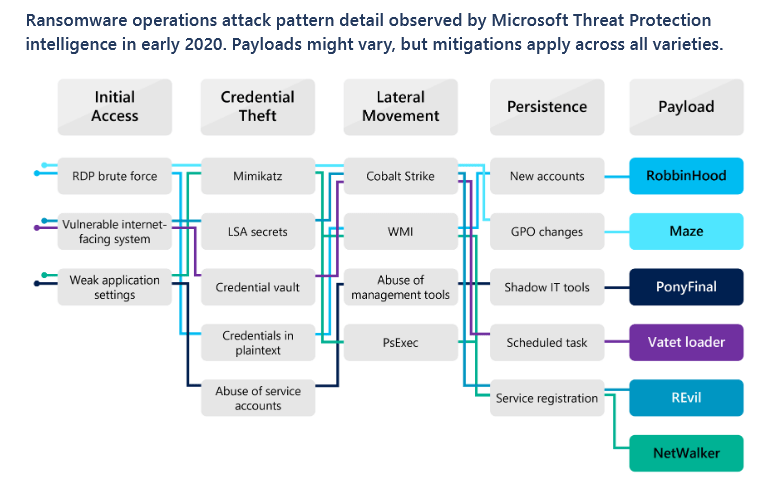 msft-ransomware.png