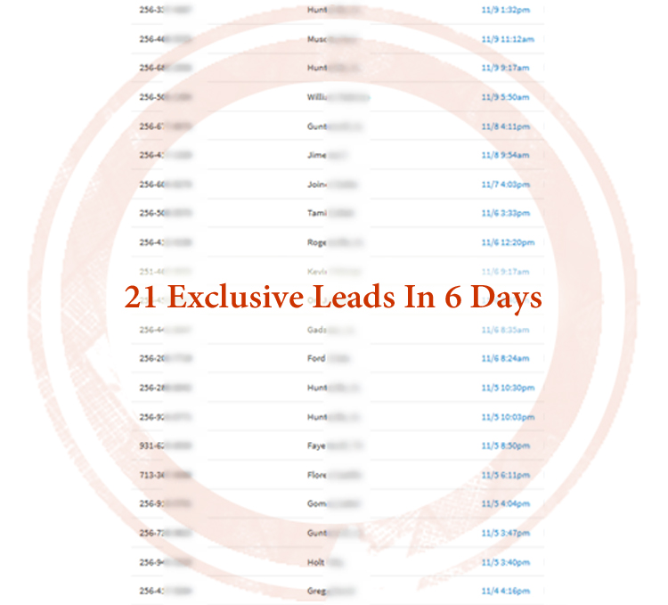21 Calls in 6 Days for a Local Small Business