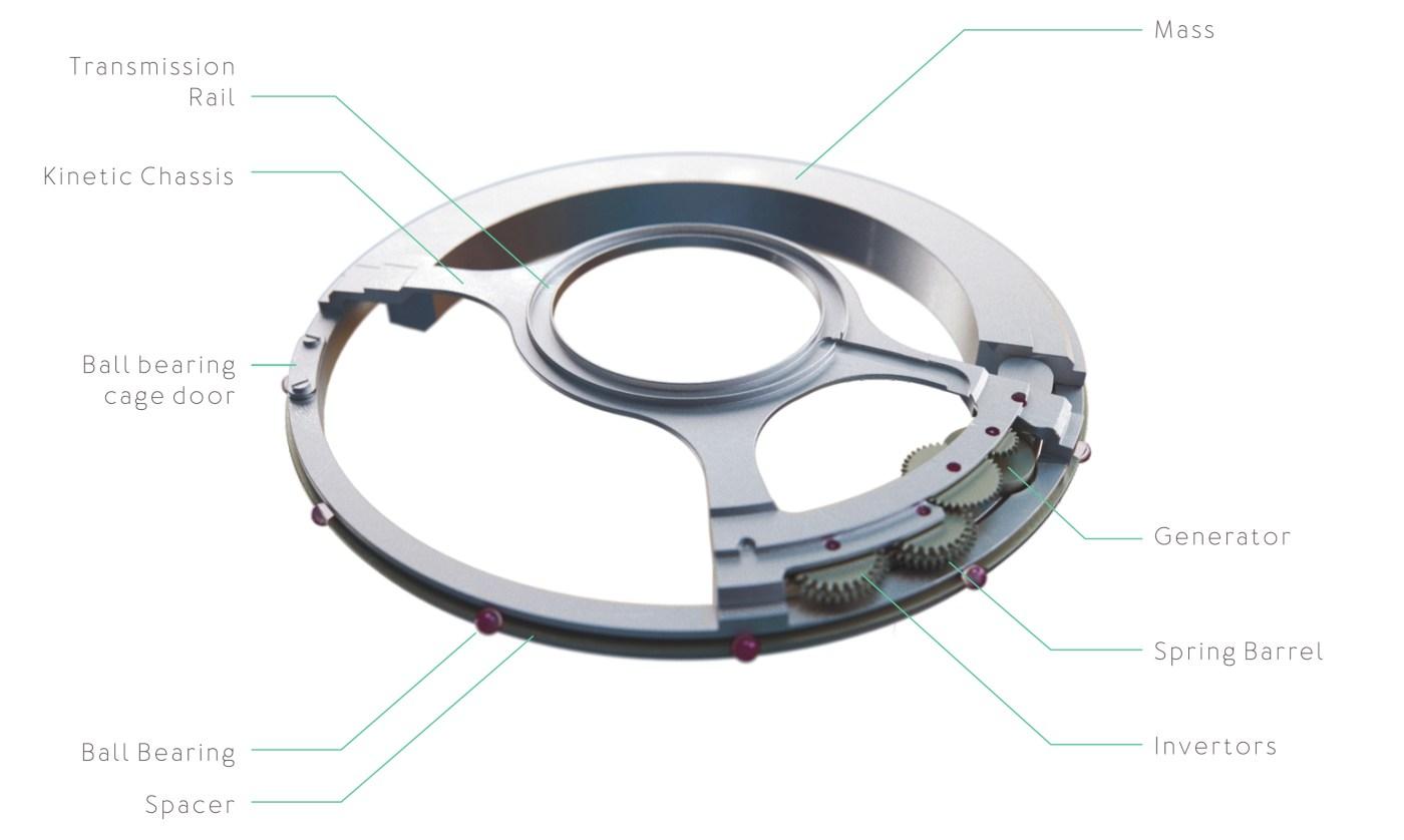 Ressence-e-Crown-Kinetic-Generator