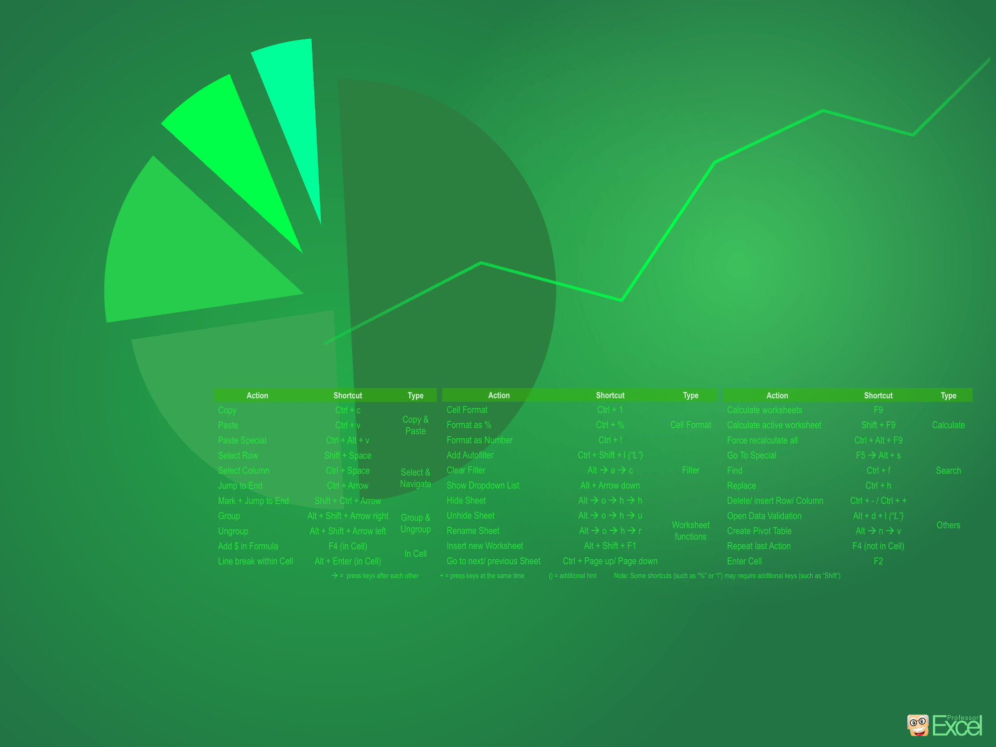 Excel Wallpaper For Free Download
