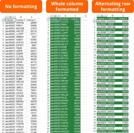 formatting, excel, column, whole column