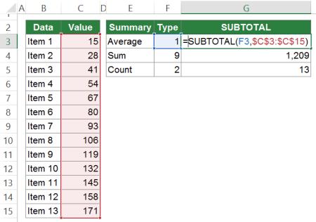 subtotal, example
