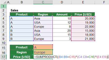 Example 2 for the SUMPRODUCT formula.
