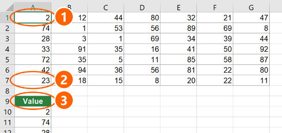 For using the universal OFFSET formula you have to identify 3 important cells.