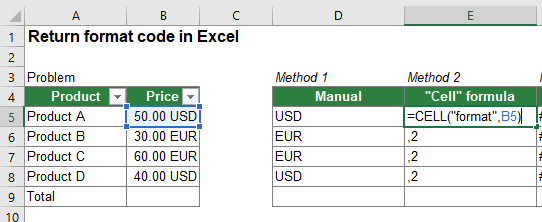 Return the number format code with the CELL formula.