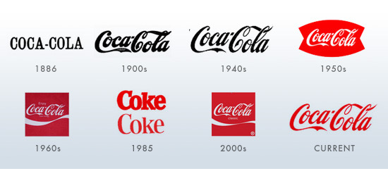 Coca-Cola-Brand-Evolution
