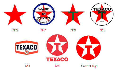 Texaxo-Brand-Evolution