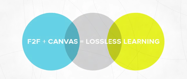 $100K in Canvas Grants Around Lossless Learning