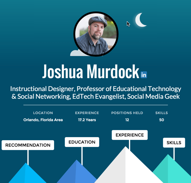 Creating a Professional Journey on SlideShare