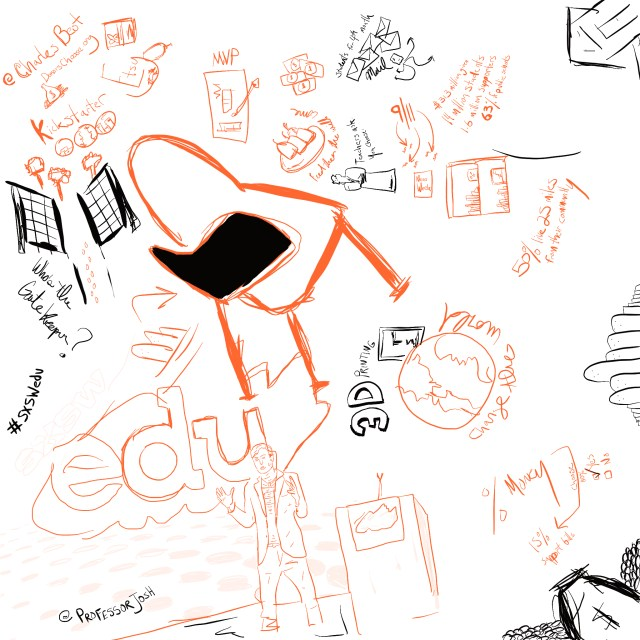 Sketches notes from SXSWedu 2015 Opening Keynote