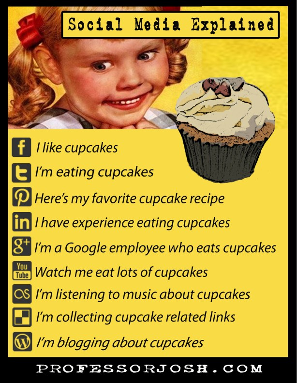 Social Media Explained with Cupcakes