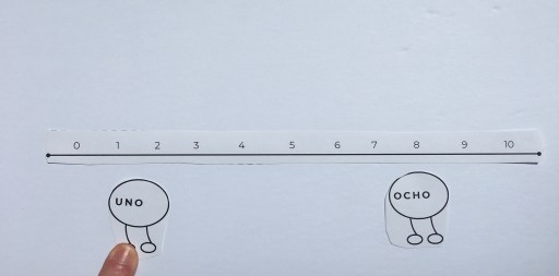 """Compare the translations with the numbers """"rulers"""""""