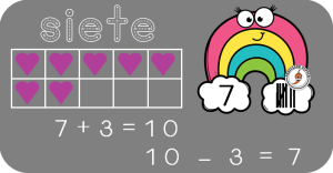 Example of how to use a ten frame for addition and subtraction