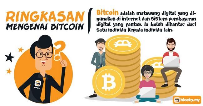 Kaedah Pelaburan Bitcoin