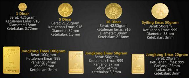cara terbaik melabur dengan menggunakan public gold