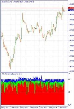 индикатор ликвидности форекс