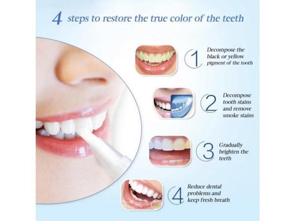 Tužka na bělení zubů