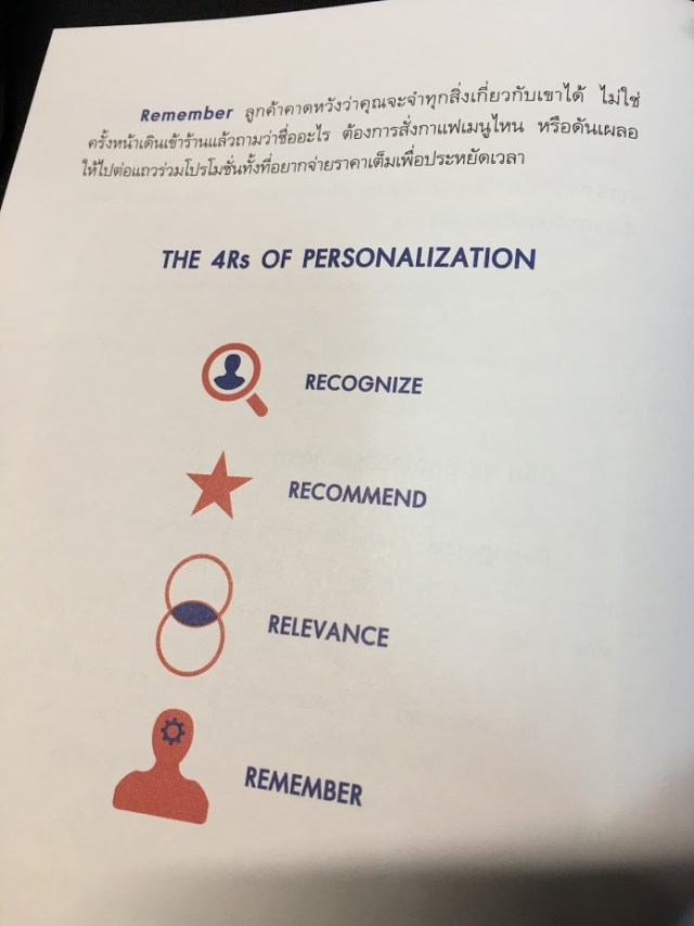 Model 4 Rs Of Personalization