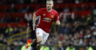 Luke Shaw wants a move to Spurs