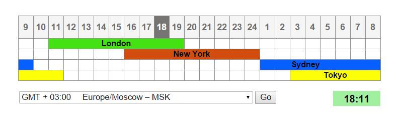 Опционы истекающие в нью-йоркскую сессию заработок на новостях бинарные опционы
