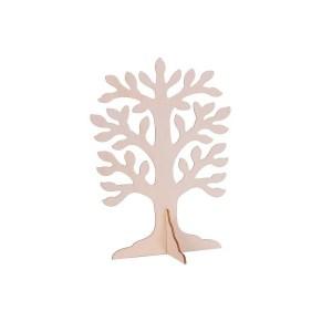 Árvore para mensagens 1
