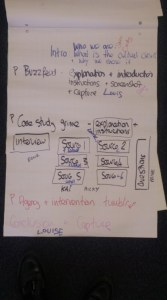 Structure with signed tasks as a 'commitment to the group'.