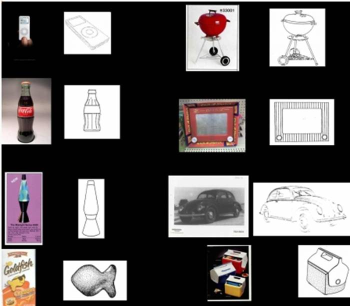 Iconic Product Shape Trademarks