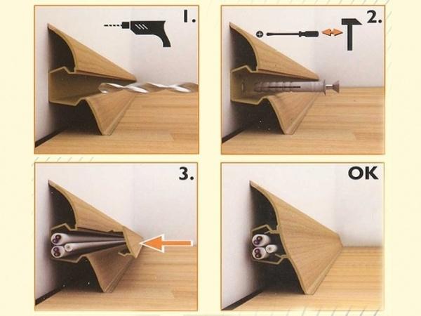 Hogyan lehet rögzíteni a műanyag lábazatot a padlóra