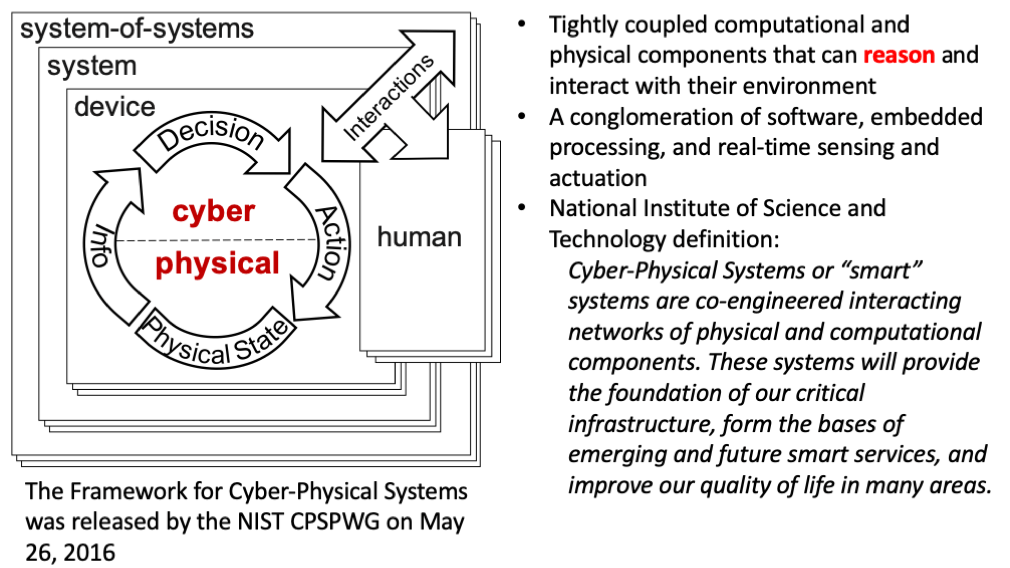 diagram of NIST framework for Cyber Physical Systems