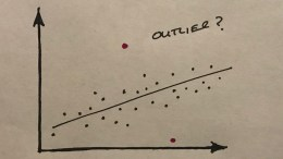 Scatter plot with red outlier values