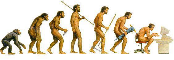эволюция форекс трейдера