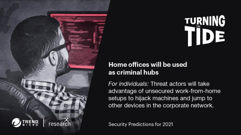 Cyber Threats 2021: Forecasts and Prospects