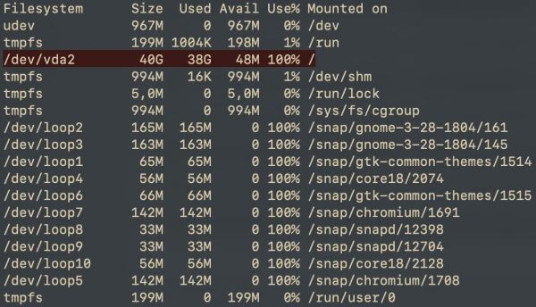 Linux – sizing and cleaning up space
