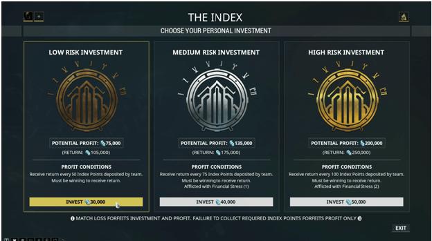 Warframe The Index