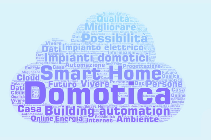 Domotica, Building automation e Smart home. Distinzione tra termini
