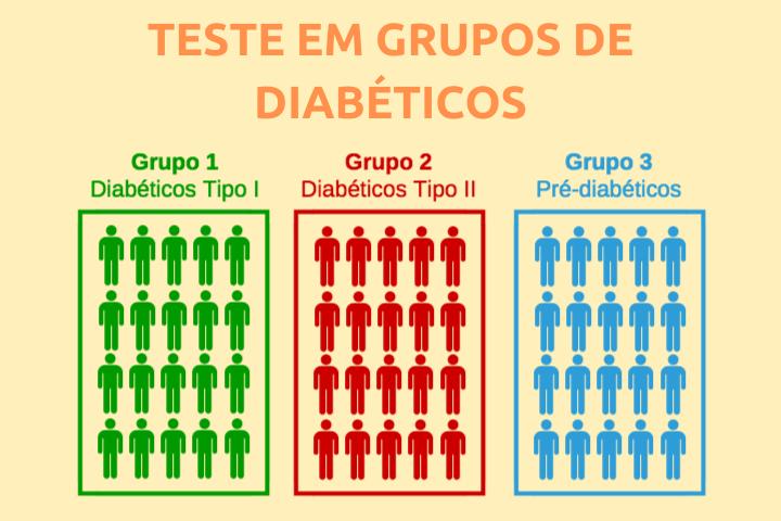 reverter a diabetes
