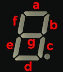 Nombres display 7 segmentos