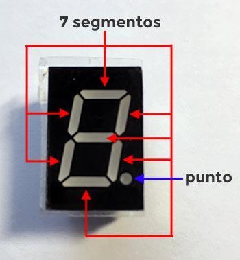 Segmentos display leds 7