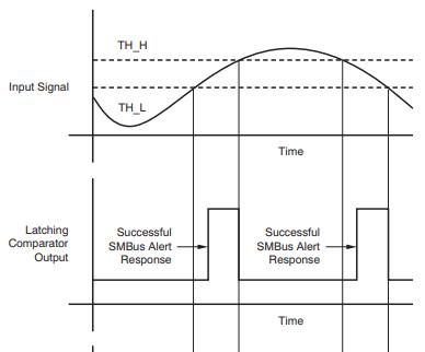 ads1115 6 - Electrogeek