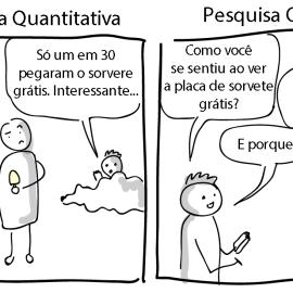 Técnicas de pesquisa quantitativa