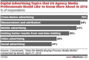 Etude emarketer Cross-device les priorités des agences dans la compréhension des campagnes et de l'achat programmatique