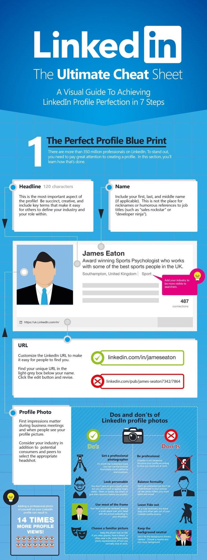 Tips to optimize his linkedin profile
