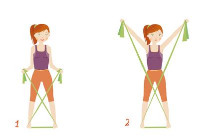 exercices avec élastique