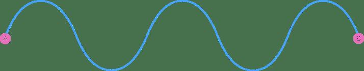 Sine Wave Curve