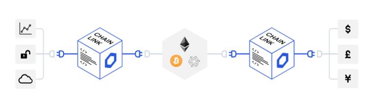 schéma de principe chain link