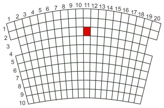C# multidimensional array