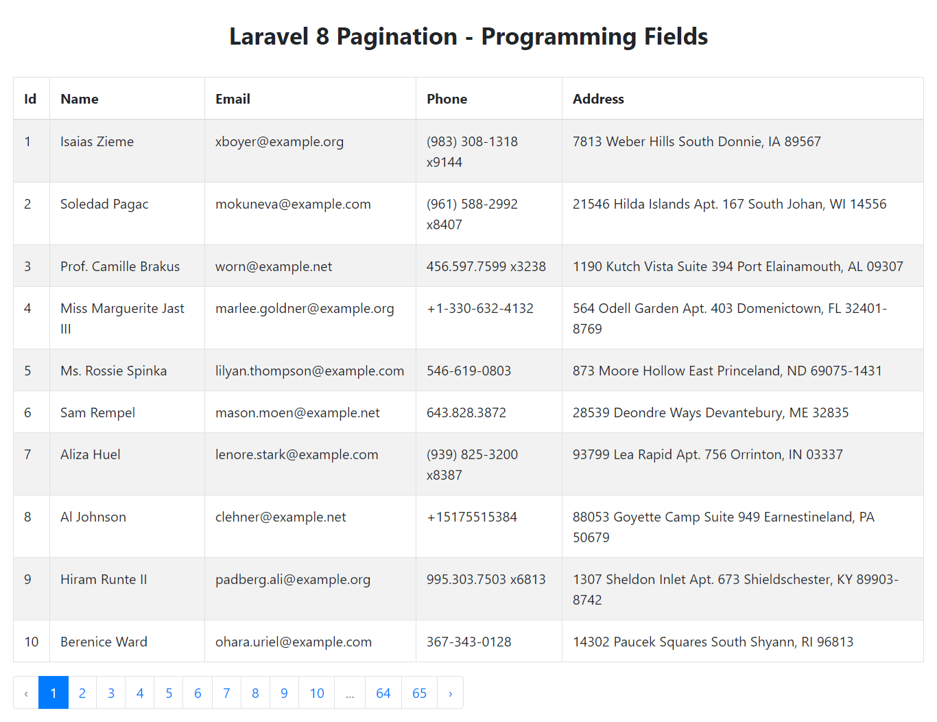 Laravel 8 Pagination Result