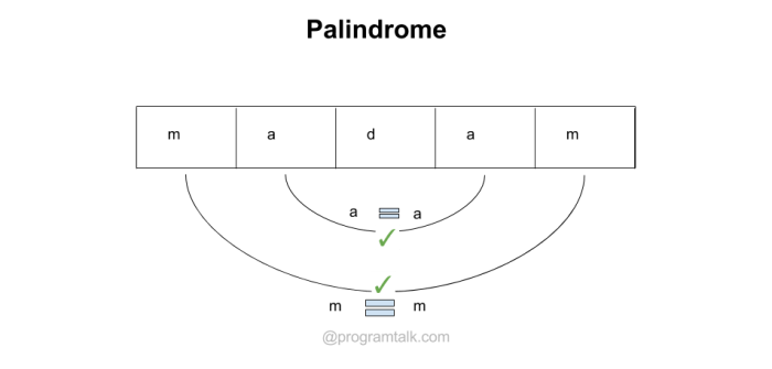 Palindrome String in Java