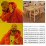 table SQL